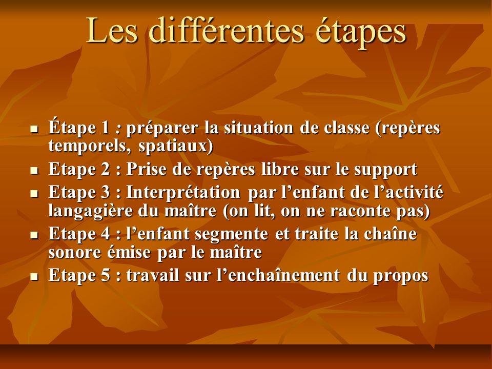 Les différentes étapes
