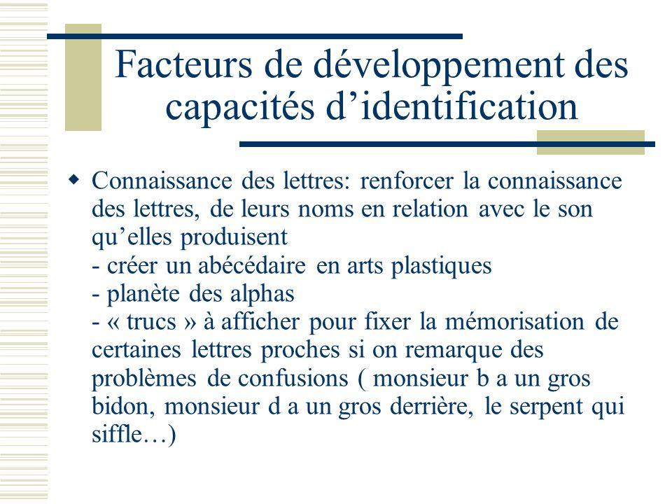 Facteurs de développement des capacités d'identification