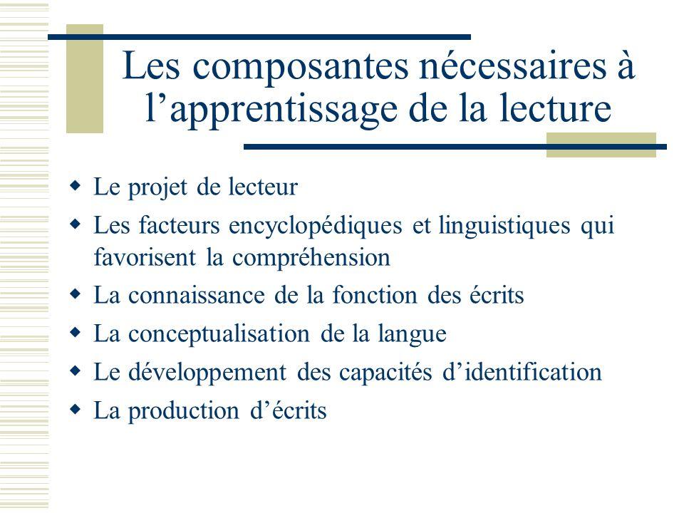 Les composantes nécessaires à l'apprentissage de la lecture