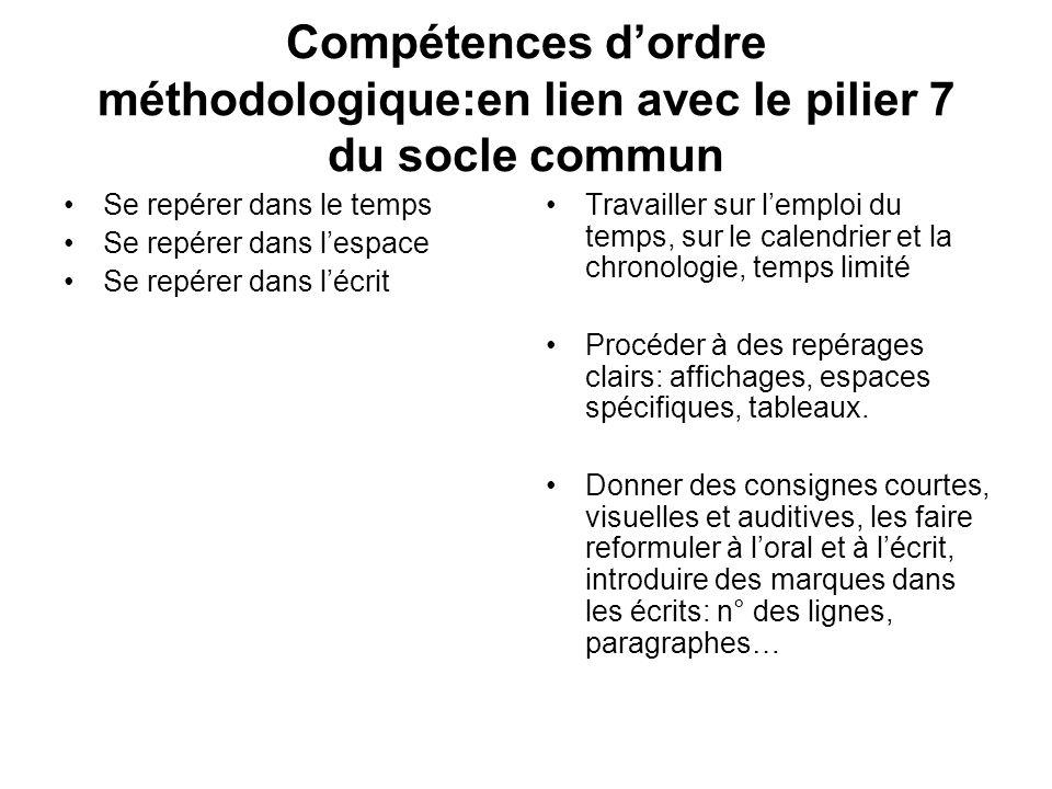 Compétences d'ordre méthodologique:en lien avec le pilier 7 du socle commun