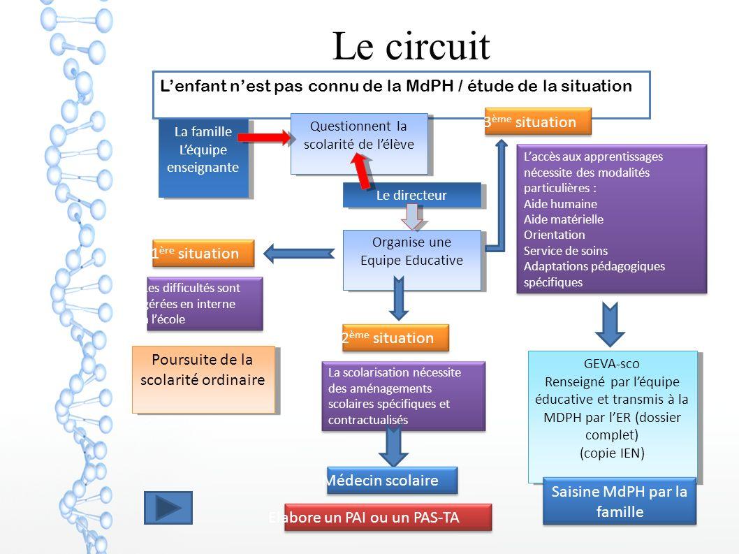 Le circuit L'enfant n'est pas connu de la MdPH / étude de la situation
