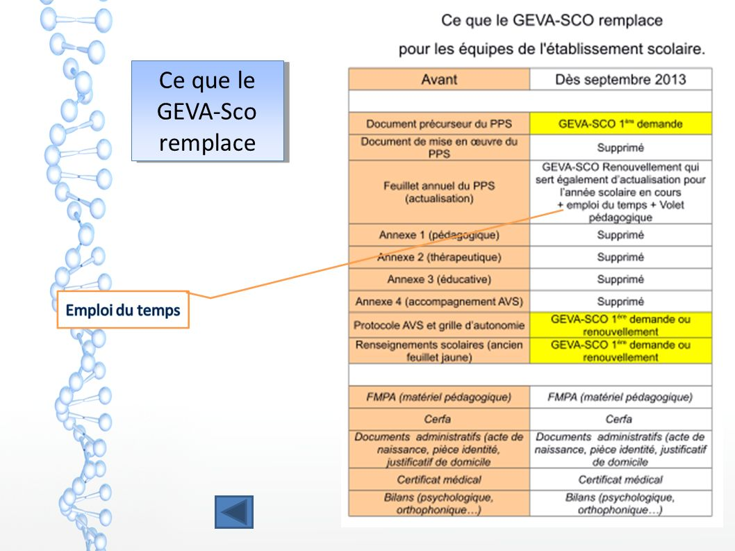 Ce que le GEVA-Sco remplace