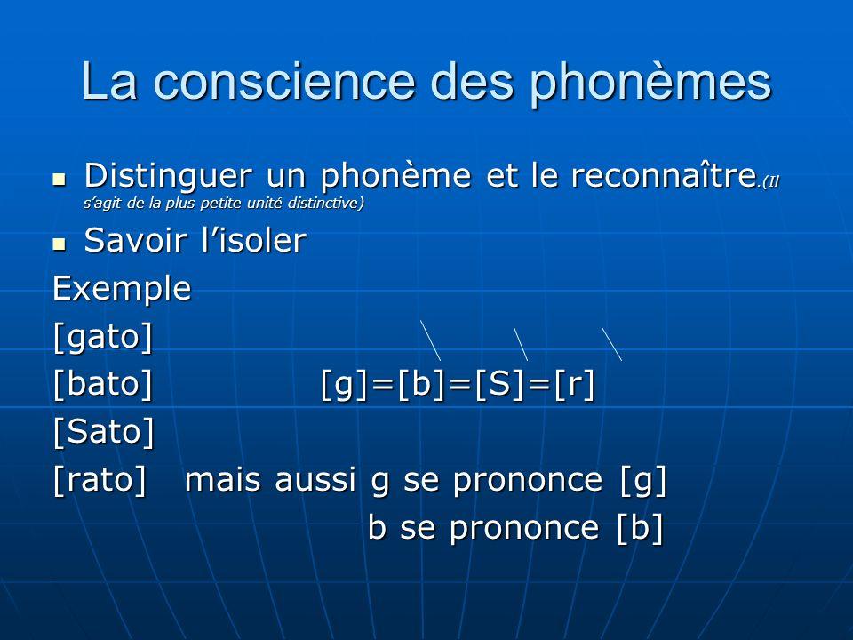 La conscience des phonèmes