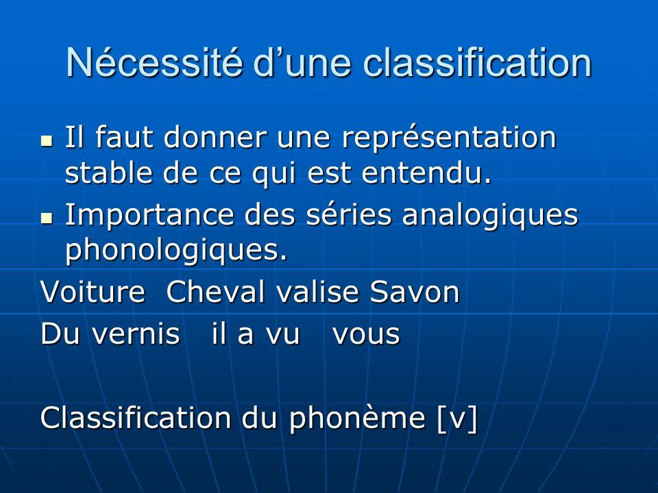 Nécessité d'une classification