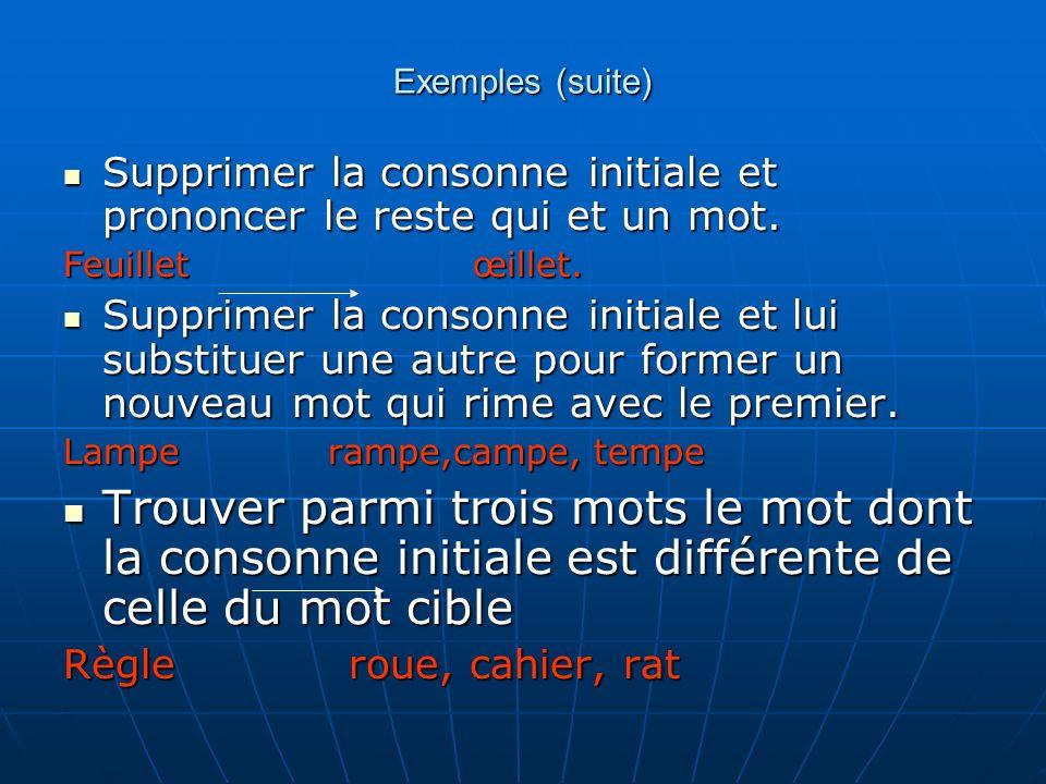 Exemples (suite) Supprimer la consonne initiale et prononcer le reste qui et un mot. Feuillet œillet.