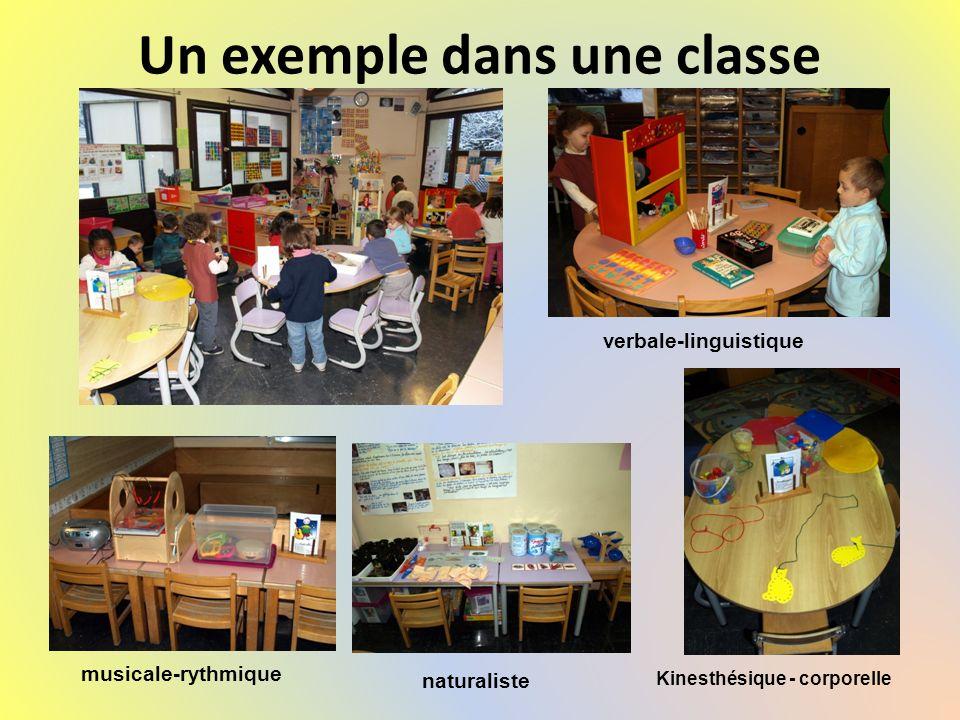 Un exemple dans une classe