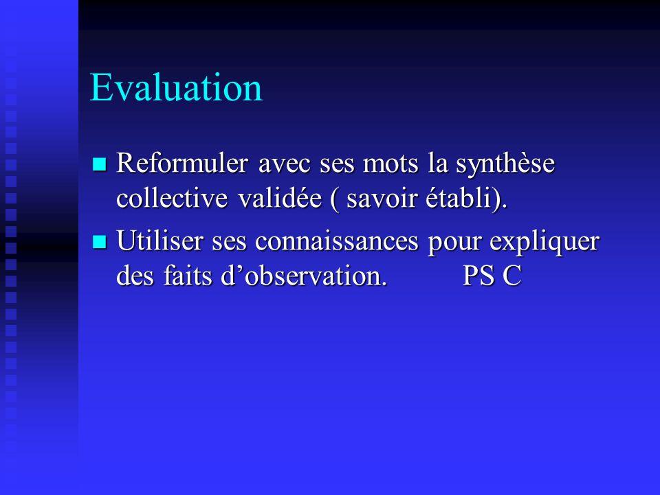 Evaluation Reformuler avec ses mots la synthèse collective validée ( savoir établi).