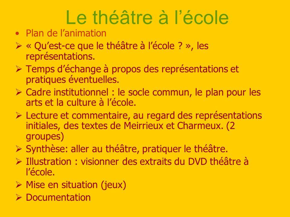 Le théâtre à l'école Plan de l'animation