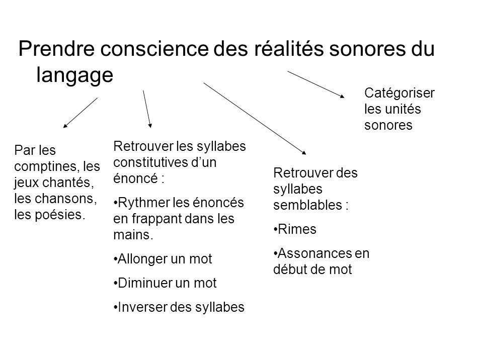 Prendre conscience des réalités sonores du langage