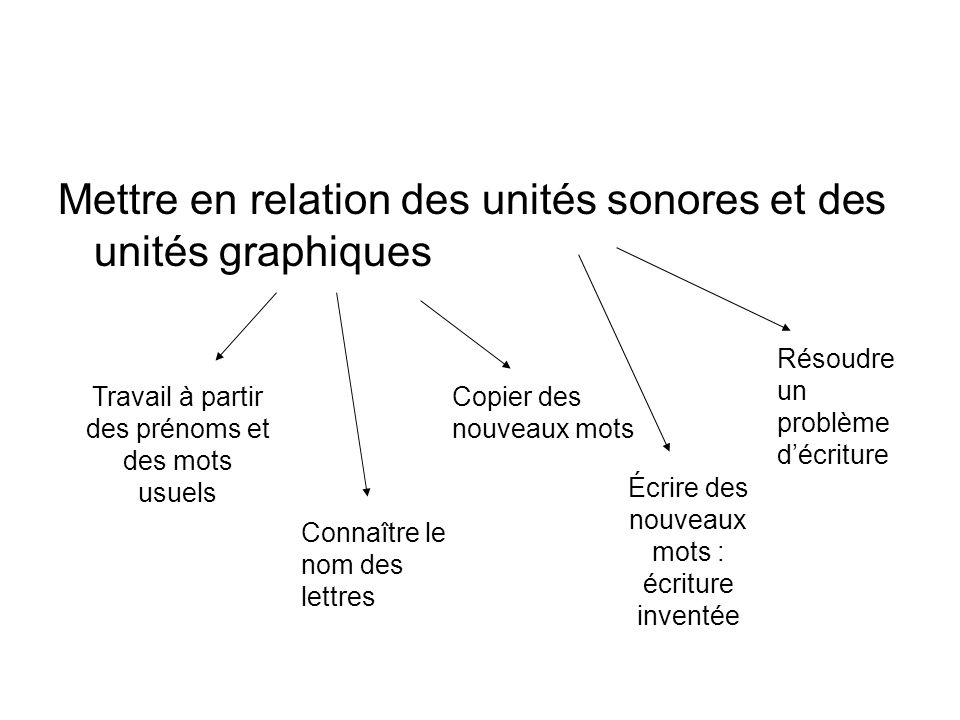 Mettre en relation des unités sonores et des unités graphiques
