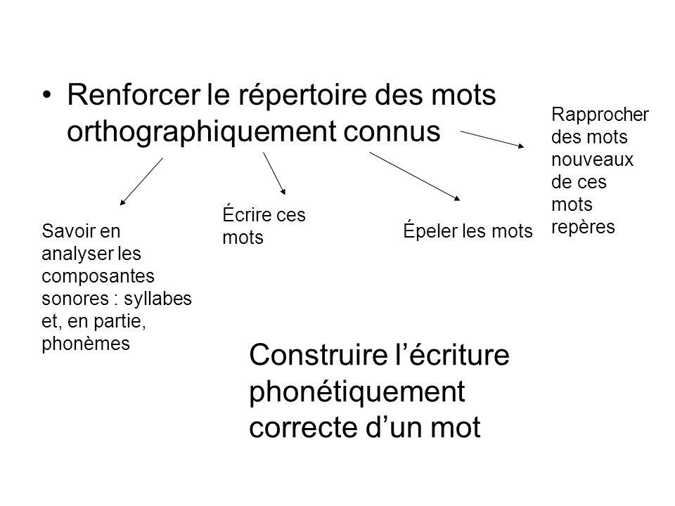 Renforcer le répertoire des mots orthographiquement connus