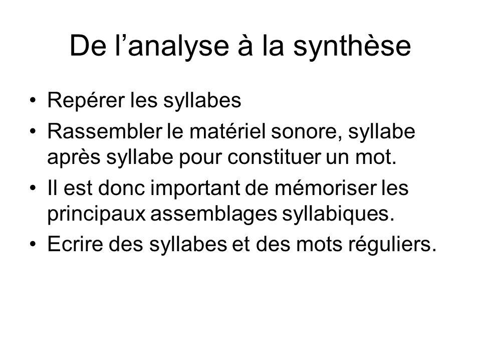 De l'analyse à la synthèse