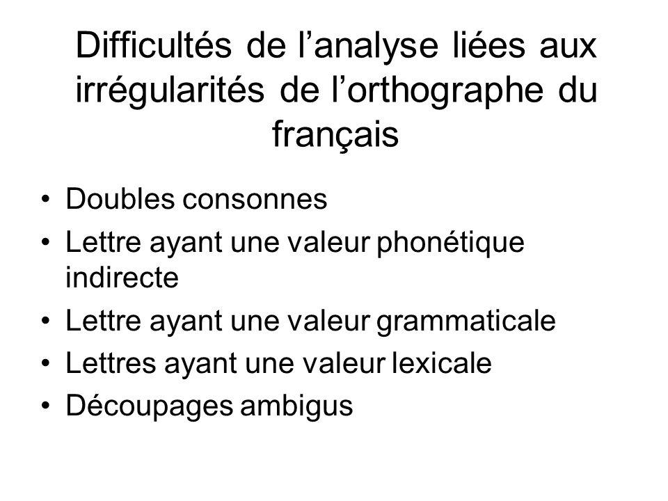 Difficultés de l'analyse liées aux irrégularités de l'orthographe du français