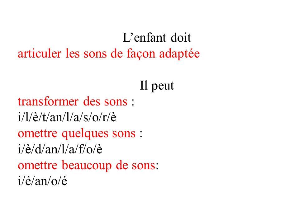L'enfant doit articuler les sons de façon adaptée. Il peut. transformer des sons : i/l/è/t/an/l/a/s/o/r/è.