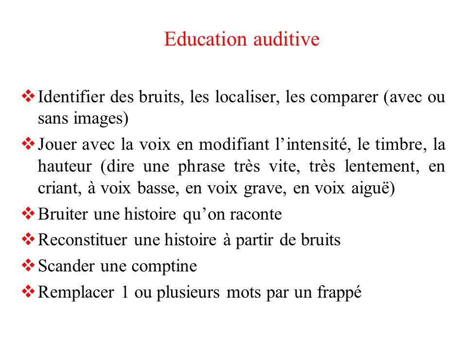 Education auditive Identifier des bruits, les localiser, les comparer (avec ou sans images)