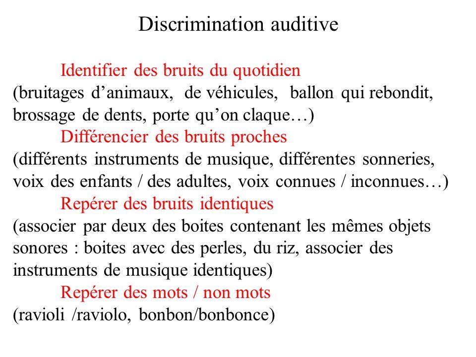 Discrimination auditive