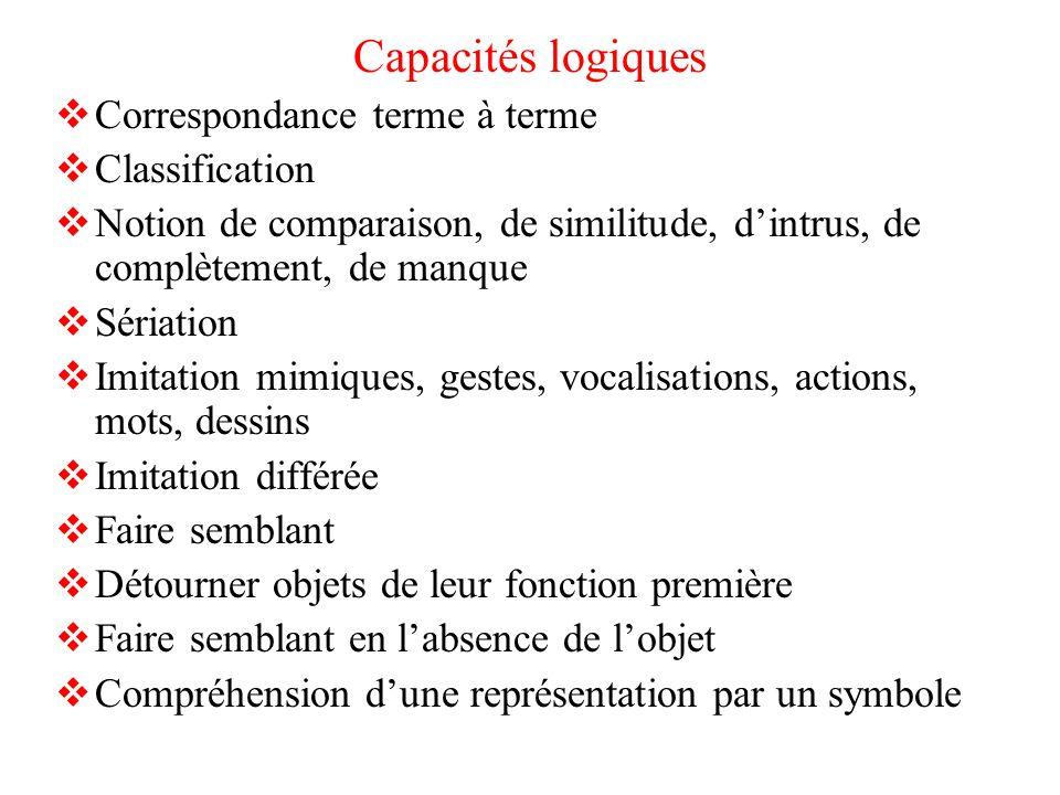 Capacités logiques Correspondance terme à terme Classification