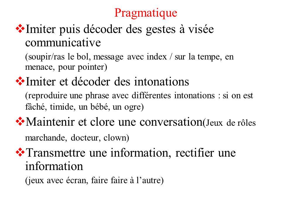 Imiter puis décoder des gestes à visée communicative