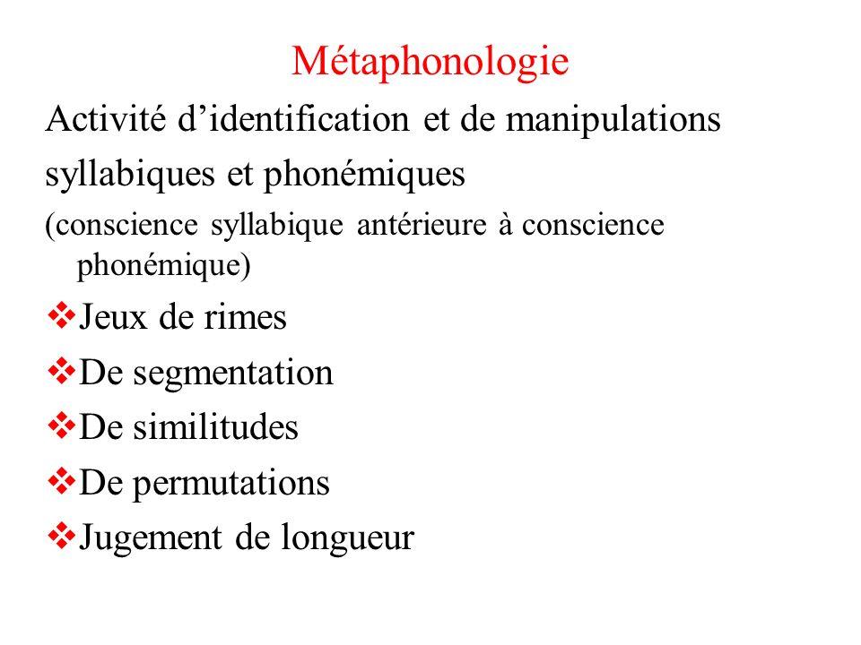 Métaphonologie Activité d'identification et de manipulations