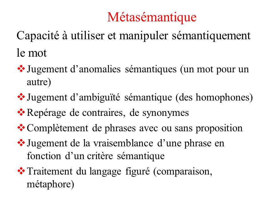 Capacité à utiliser et manipuler sémantiquement le mot