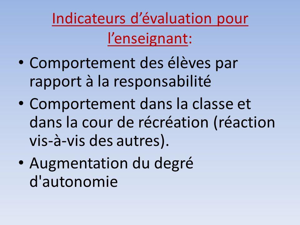 Indicateurs d'évaluation pour l'enseignant: