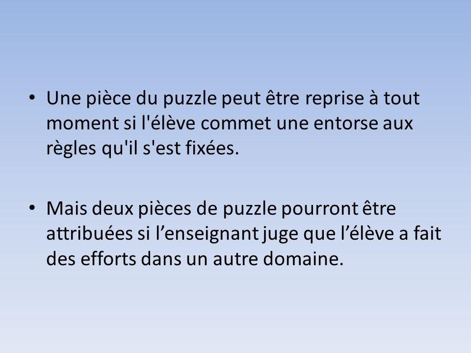 Une pièce du puzzle peut être reprise à tout moment si l élève commet une entorse aux règles qu il s est fixées.