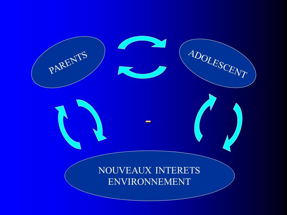 NOUVEAUX INTERETS ENVIRONNEMENT