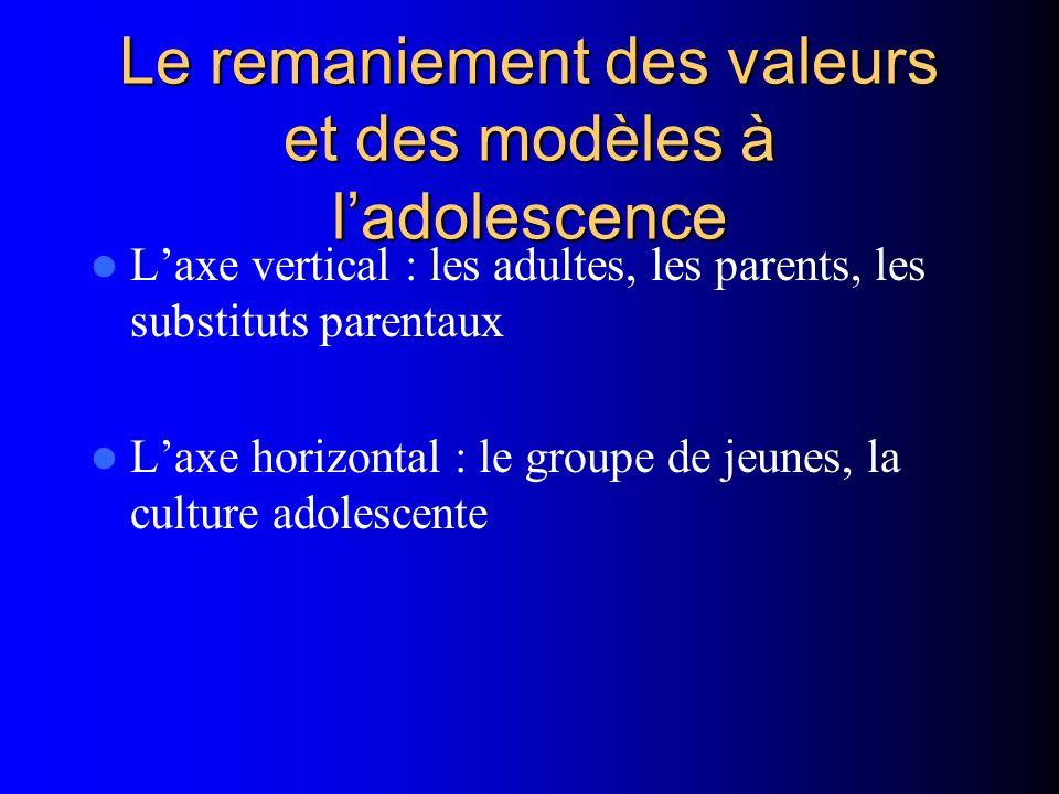 Le remaniement des valeurs et des modèles à l'adolescence