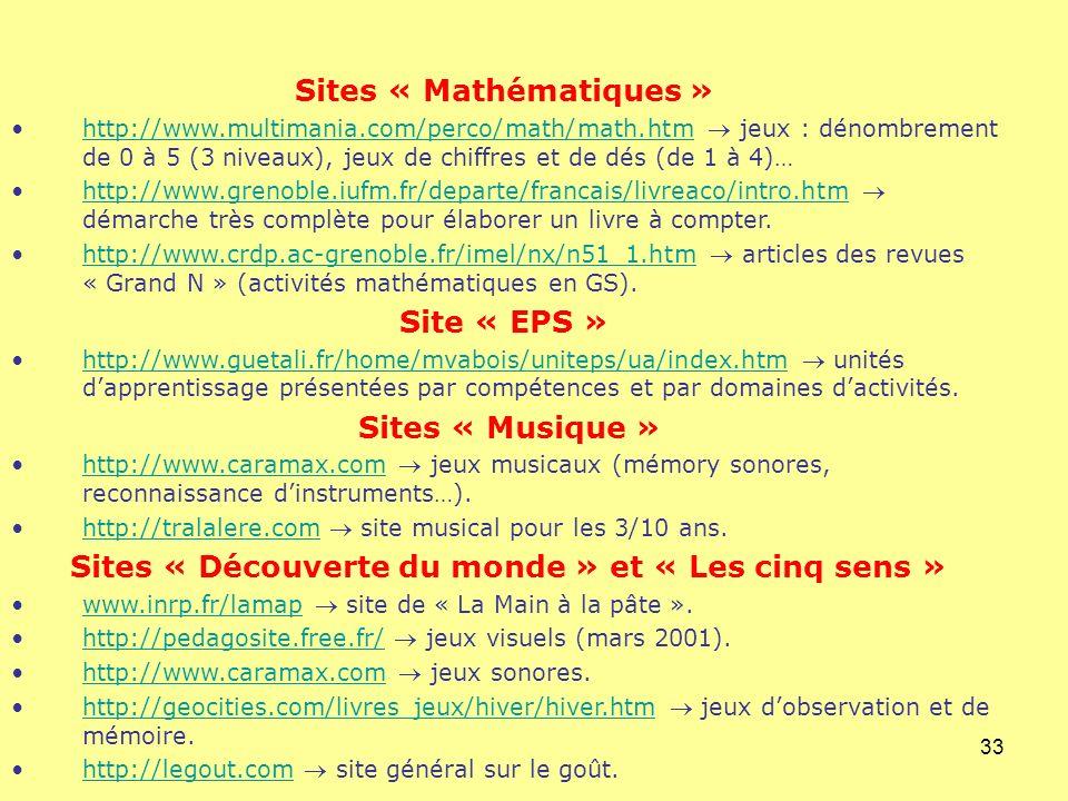 Sites « Mathématiques »