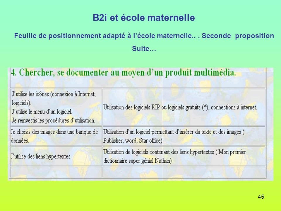 B2i et école maternelle Feuille de positionnement adapté à l'école maternelle.. . Seconde proposition.