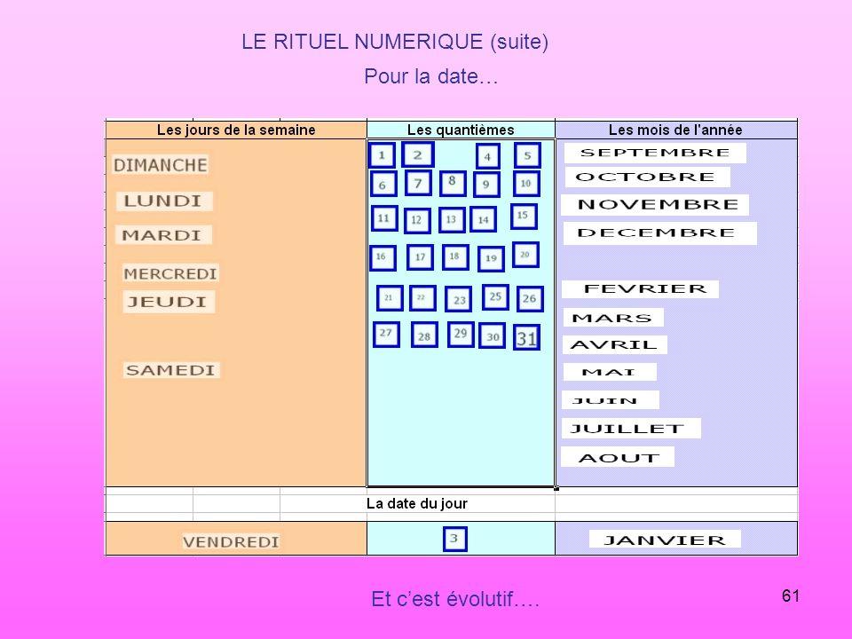LE RITUEL NUMERIQUE (suite)