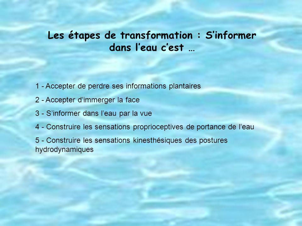 Les étapes de transformation : S'informer dans l'eau c'est …