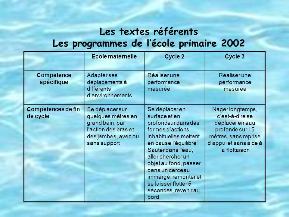 Les programmes de l'école primaire 2002 Compétence spécifique