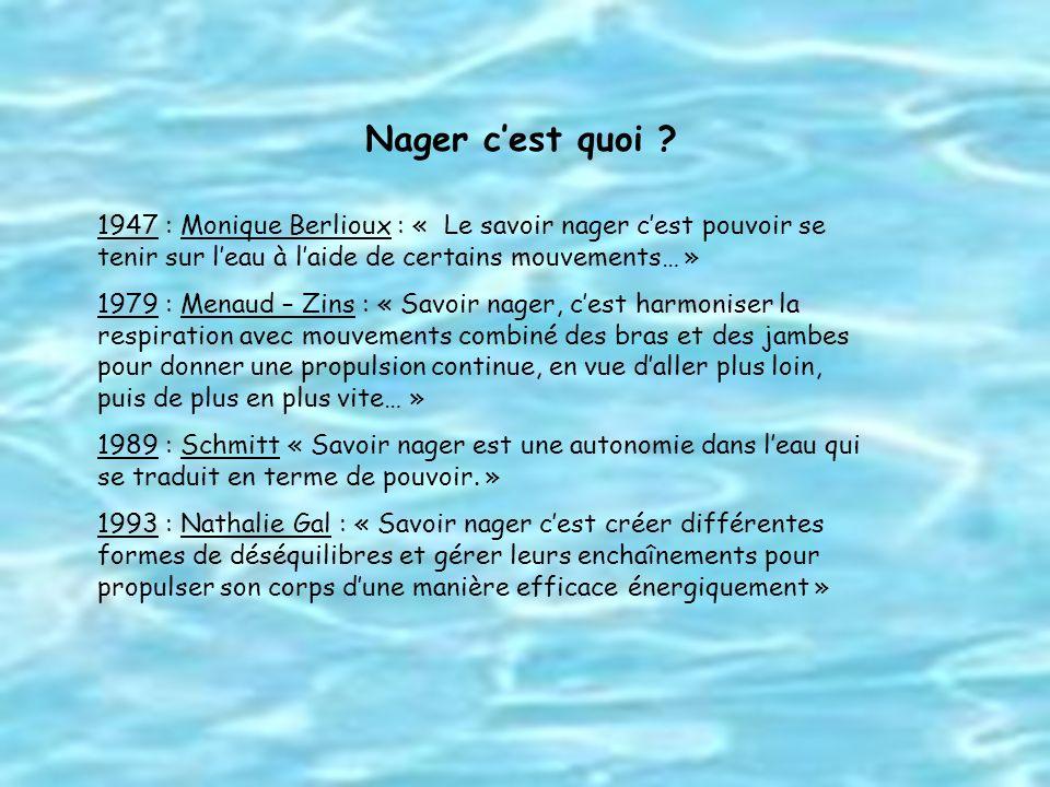 Nager c'est quoi 1947 : Monique Berlioux : « Le savoir nager c'est pouvoir se tenir sur l'eau à l'aide de certains mouvements… »