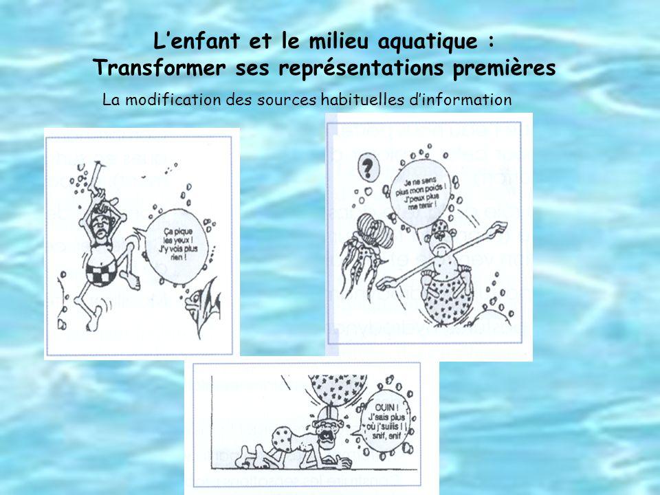 L'enfant et le milieu aquatique : Transformer ses représentations premières