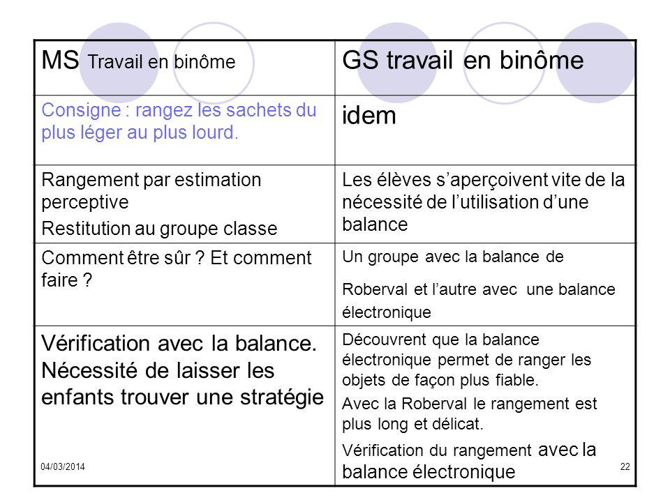 MS Travail en binôme GS travail en binôme idem
