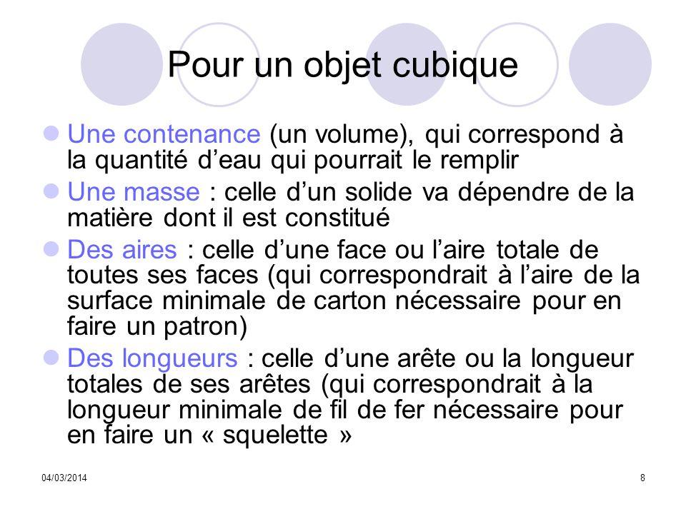 Pour un objet cubique Une contenance (un volume), qui correspond à la quantité d'eau qui pourrait le remplir.