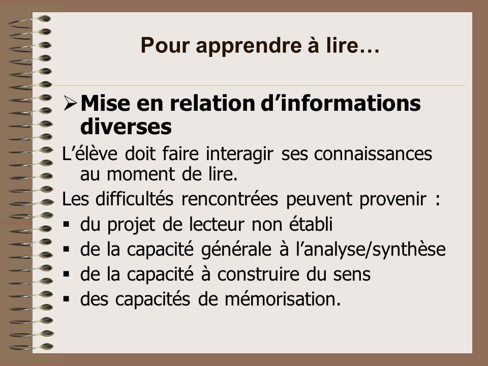 Mise en relation d'informations diverses