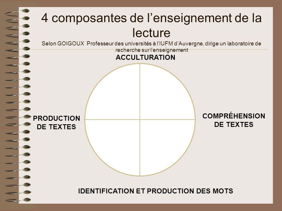 COMPRÉHENSION DE TEXTES