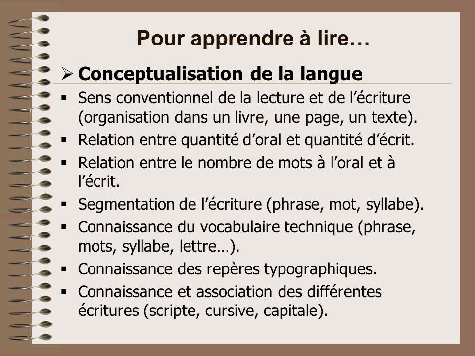 Pour apprendre à lire… Conceptualisation de la langue