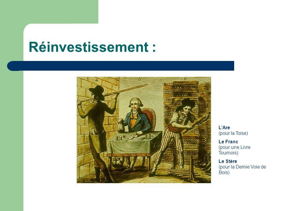 Réinvestissement : L'Are (pour la Toise)