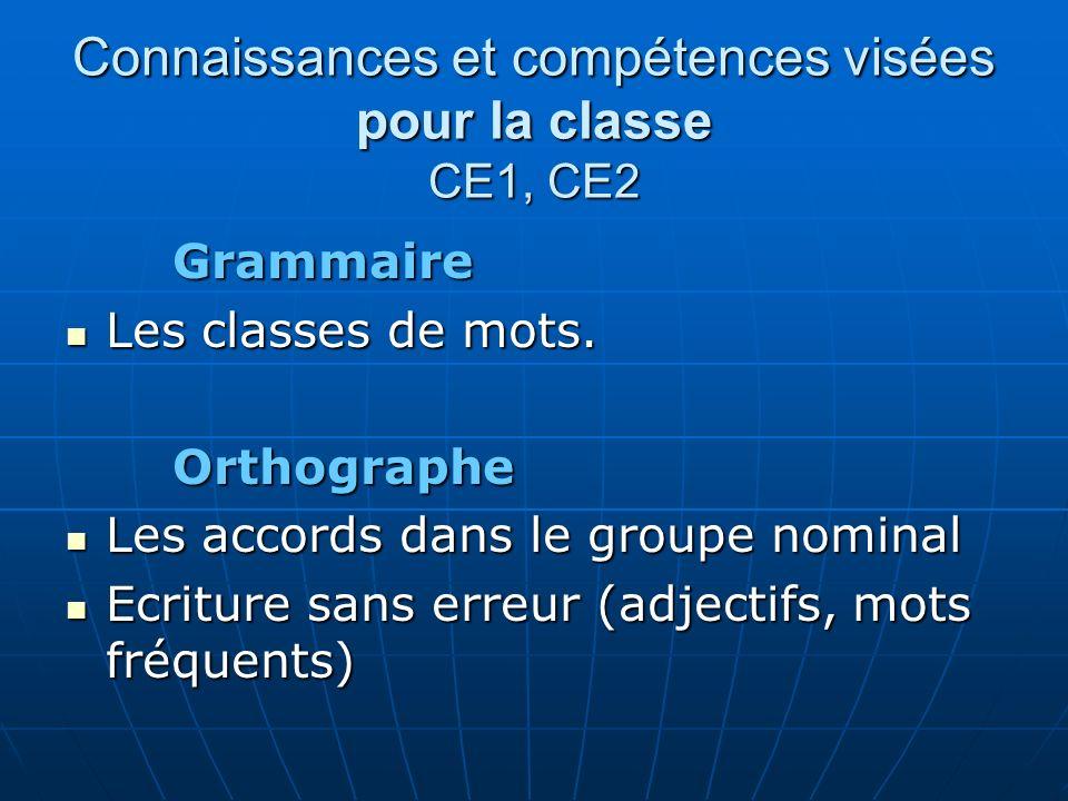 Connaissances et compétences visées pour la classe CE1, CE2