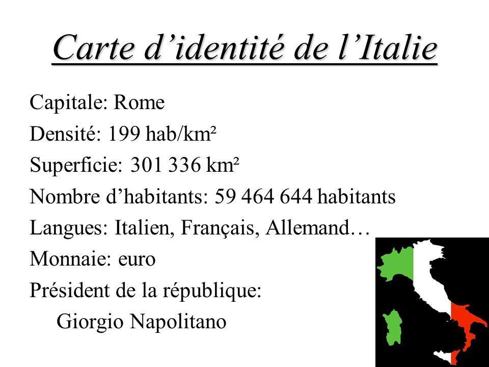 Carte d'identité de l'Italie
