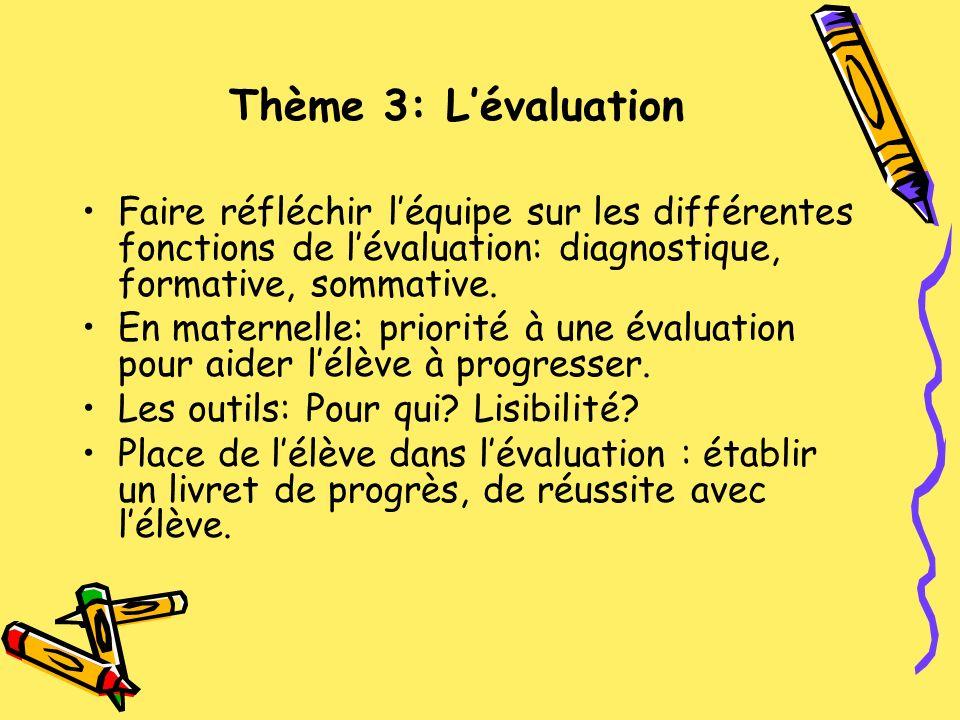 Thème 3: L'évaluation Faire réfléchir l'équipe sur les différentes fonctions de l'évaluation: diagnostique, formative, sommative.