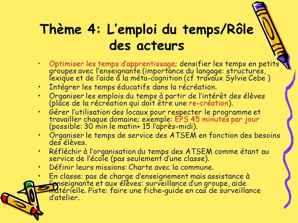 Thème 4: L'emploi du temps/Rôle des acteurs