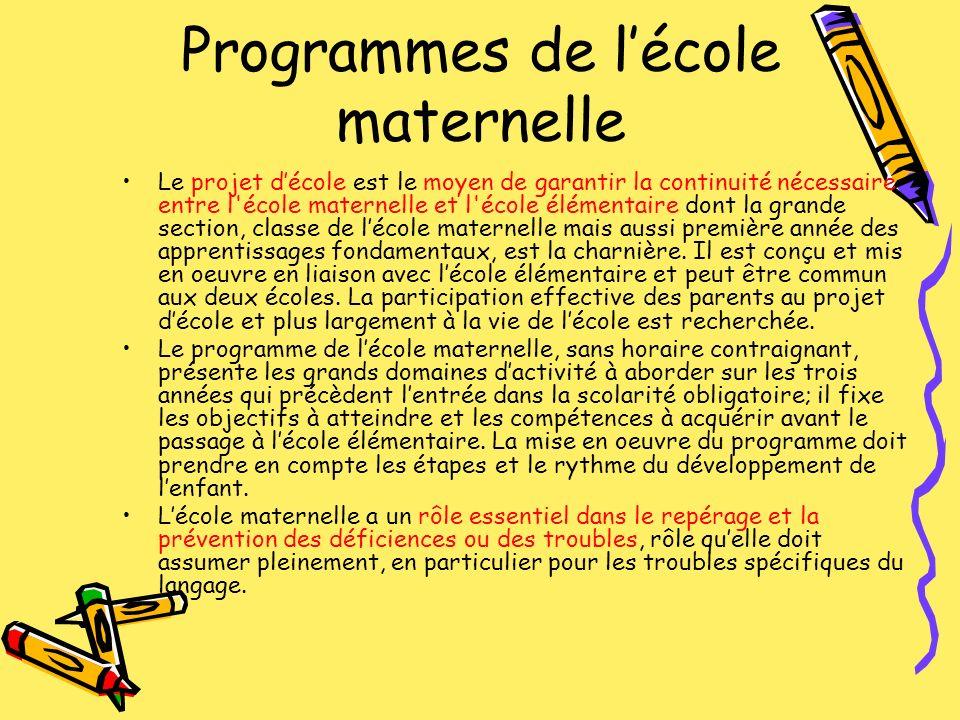 Programmes de l'école maternelle