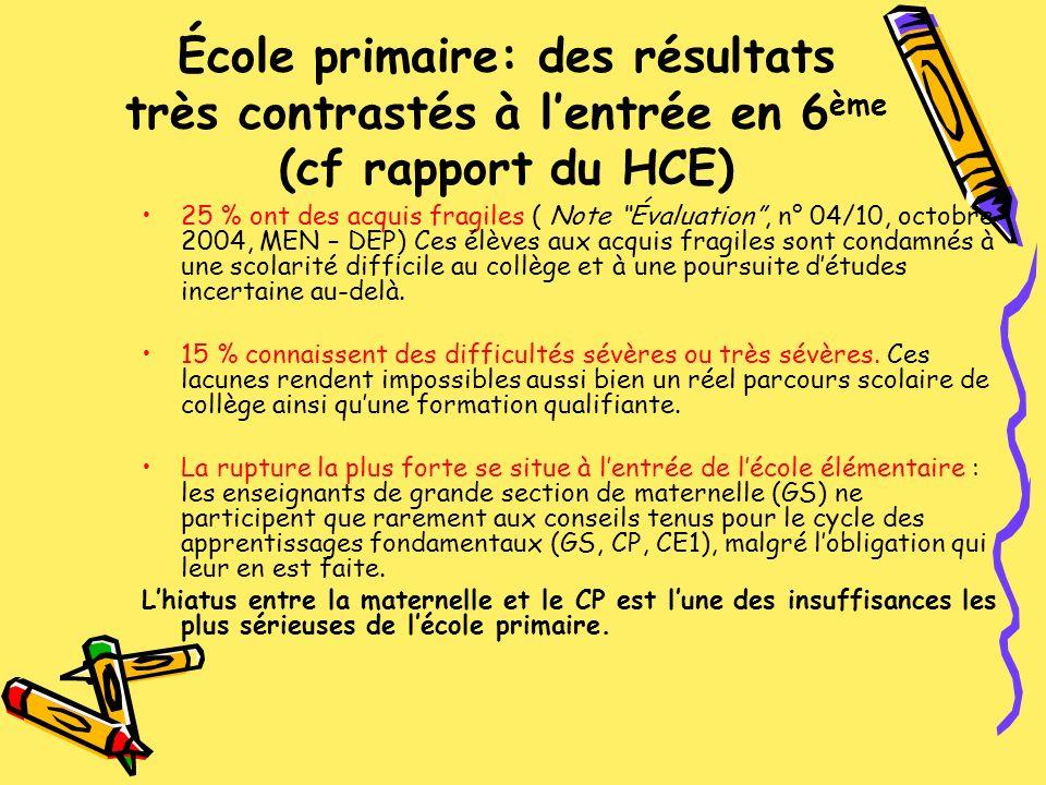 École primaire: des résultats très contrastés à l'entrée en 6ème (cf rapport du HCE)