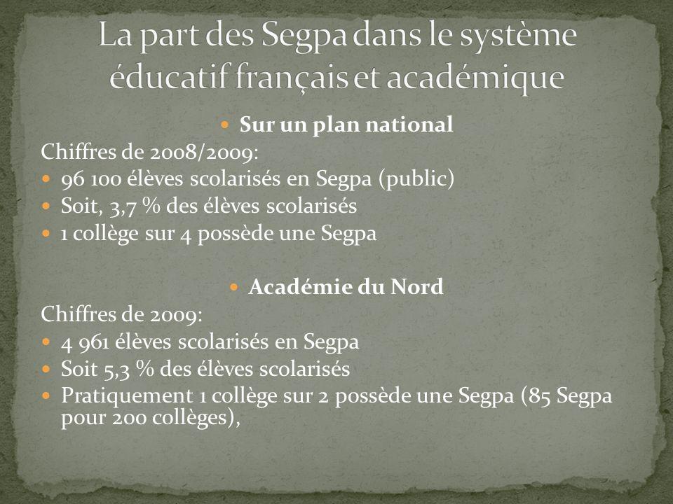La part des Segpa dans le système éducatif français et académique