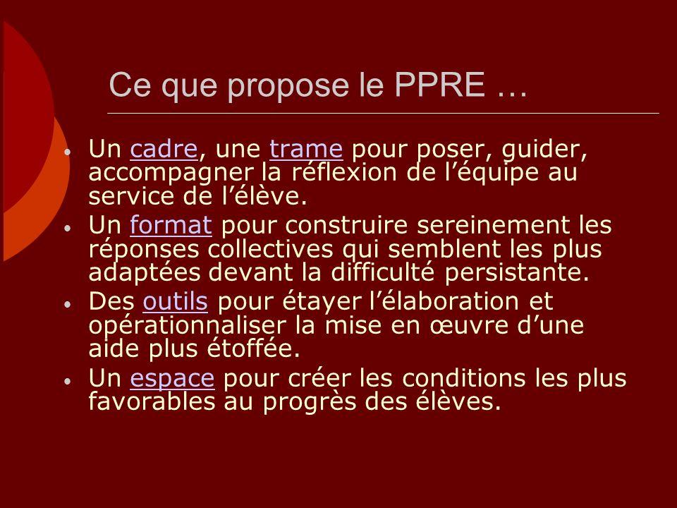 Ce que propose le PPRE … Un cadre, une trame pour poser, guider, accompagner la réflexion de l'équipe au service de l'élève.