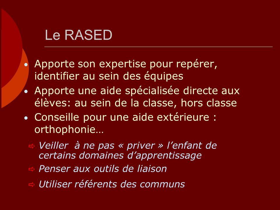 Le RASED Apporte son expertise pour repérer, identifier au sein des équipes.